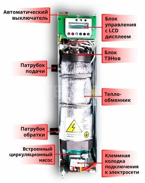 Электрический котел TermIT Стандарт KET-04-1M. Фото 7