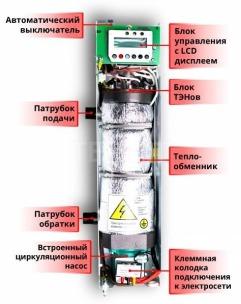 Електричний котел TermIT Стандарт KET-09-1M. Фото 7